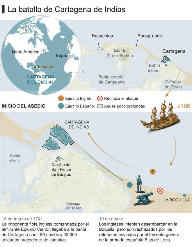 The Legend of the Lost Ship of Blas de Lezo, The One-Eyed, Maimed and Lame Hero Who Defeated England
