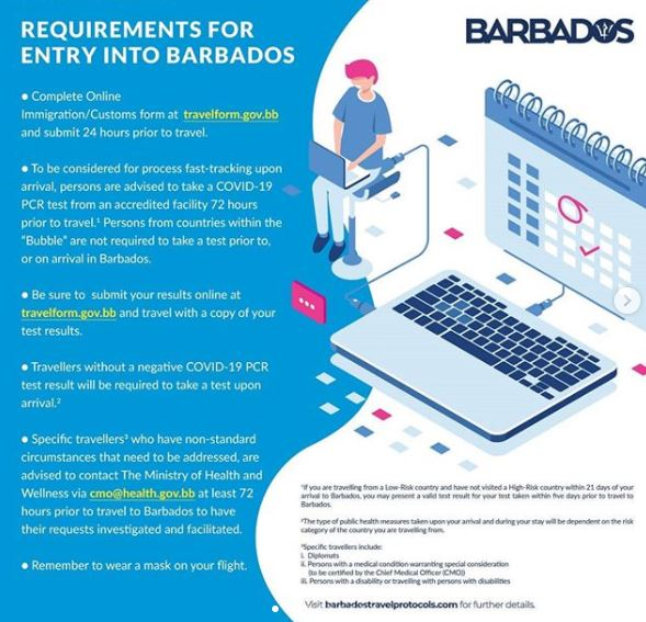 Barbados Offering Work Visas To Be Able To Work In A Home Office On The Beach