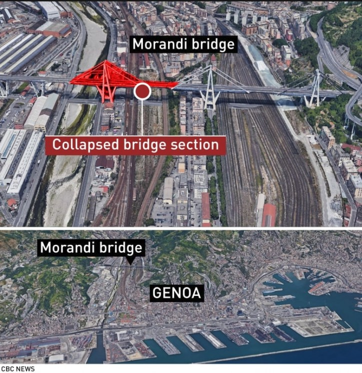 Morandi Bridge Fell Into the Main Artery of One of the Largest Ports in Italy - Genoa