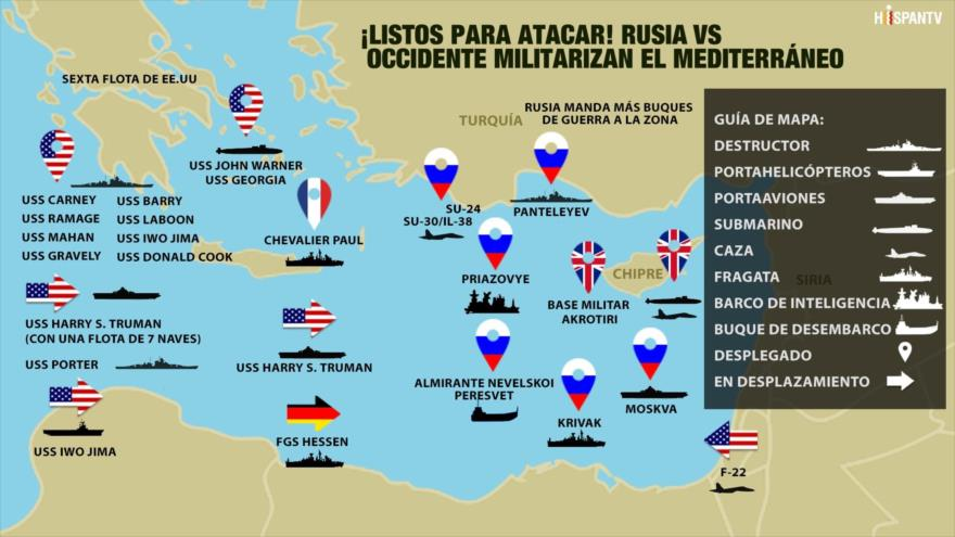 'The United States Prepared to Defend Itself Against Russia in the Mediterranean Sea'
