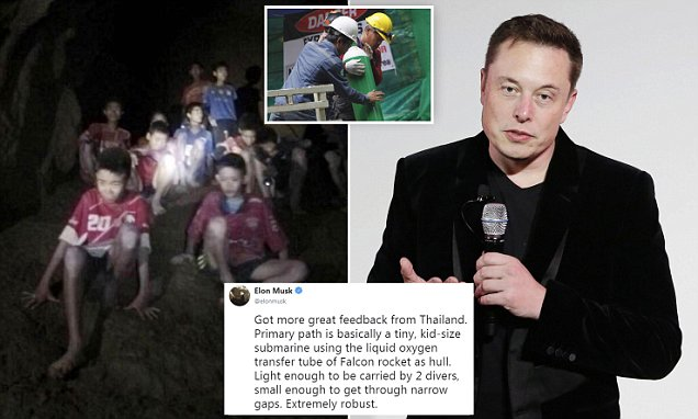 "This is the ""Mini-Submarine"" with which Elon Musk Seeks to Help Children Trapped in Thailand. The Businessman Performed Some Tests in a Pool in Los Angeles"